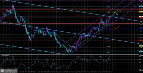forex-trade-26-04-2021-1.jpg