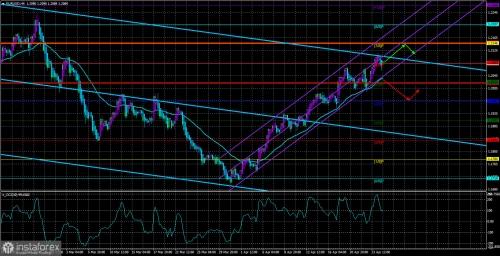 forex-trade-27-04-2021-1.jpg