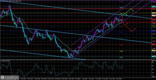 forex-trade-29-04-2021-1.jpg