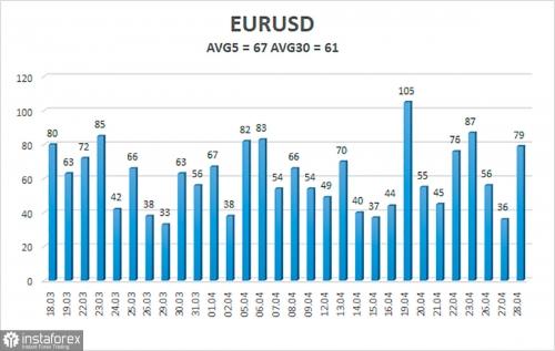 forex-trade-29-04-2021-2.jpg