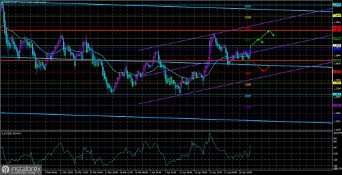 forex-trade-29-04-2021-3.jpg