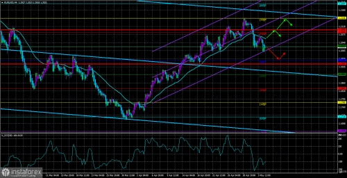 forex-trade-05-05-2021-1.jpg