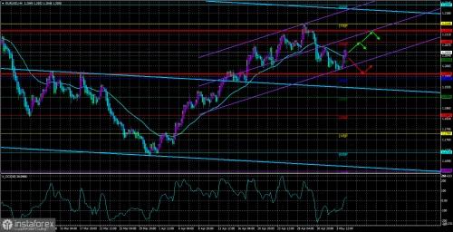 forex-trade-07-05-2021-1.jpg