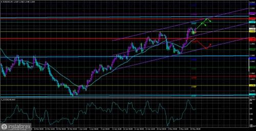forex-trade-12-05-2021-1.jpg