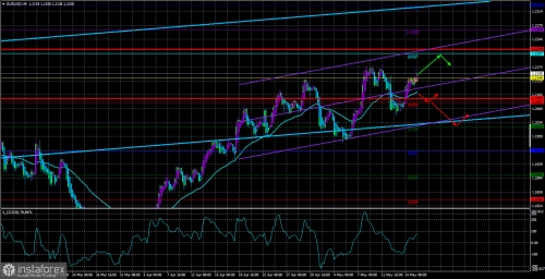 forex-trade-18-05-2021-1.jpg