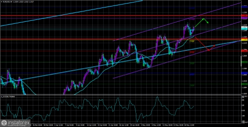 forex-trade-21-05-2021-1.jpg
