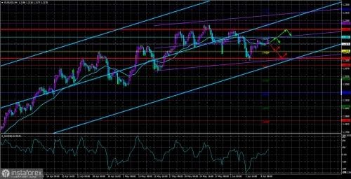 forex-trade-10-06-2021-1.jpg