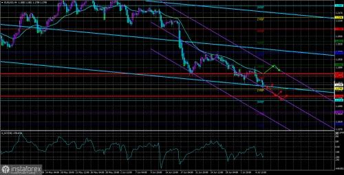 forex-trade-08-07-2021-1.jpg