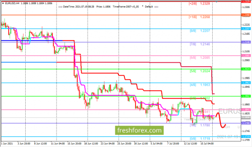 forex-trading-19-07-2021-1.png