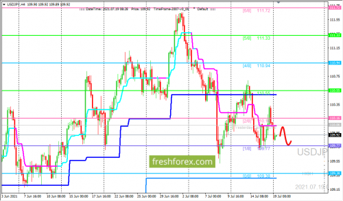 forex-trading-19-07-2021-3.png