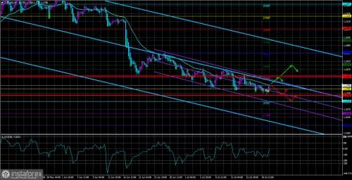 forex-trade-22-07-2021-1.jpg