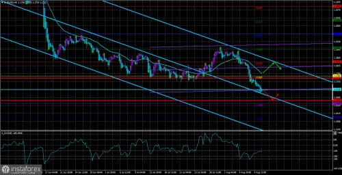 forex-trade-11-08-2021-1.jpg