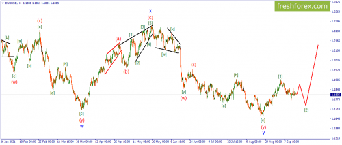 forex-wave-16-09-2021-1.png