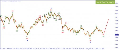 forex-wave-20-09-2021-1.png