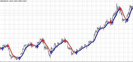 skdon_trend_signal_2008.jpg